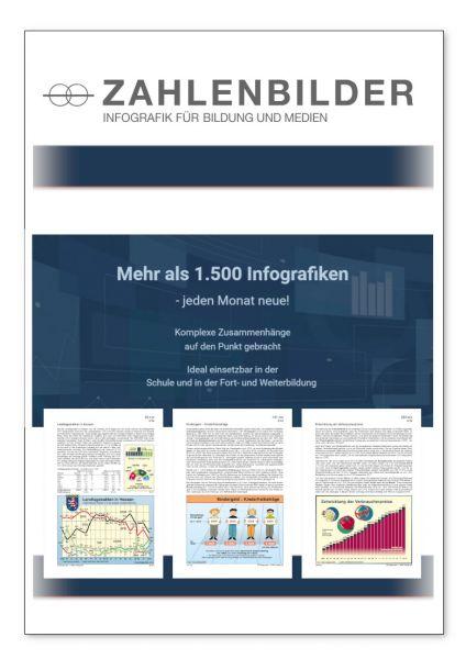 Membership Zahlenbilder in English